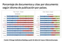Datos de la Dra.C. Grisel Zacca