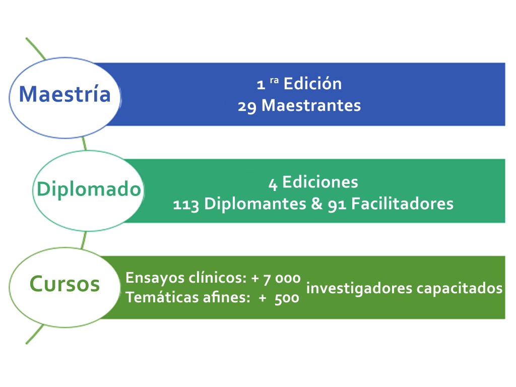 exp-academicas_1