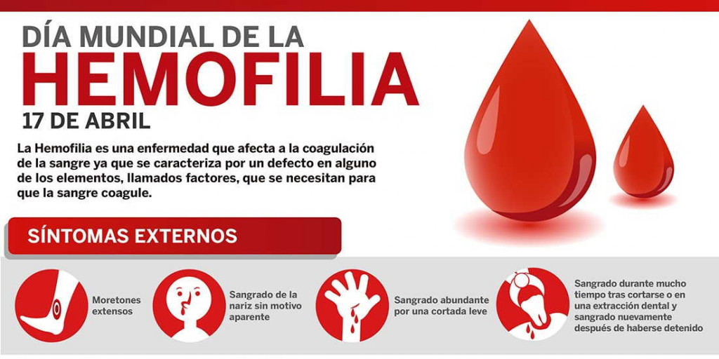 hemofilia-infografia